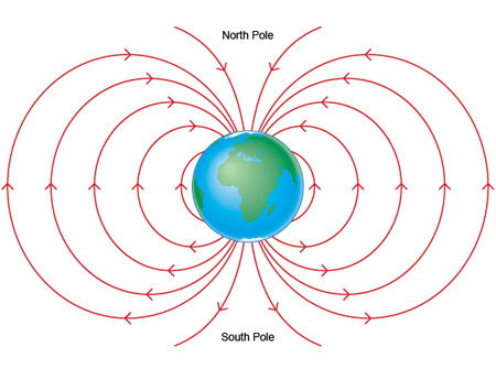 Contemporary Research Offers Proof Of Robust Premature Magnetic Fields Surrounding Earth